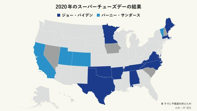 2020年のスーパーチューズデーの結果(クリーム)