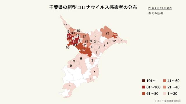 千葉県の新型コロナウイルス感染者の分布
