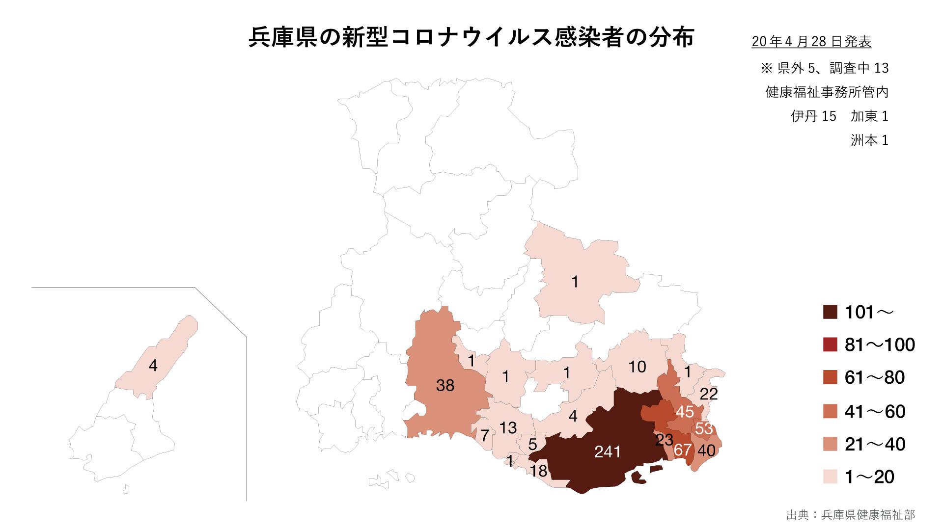 自粛 外出 兵庫 県