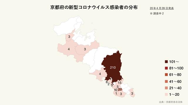 京都府の新型コロナウイルス感染者の分布
