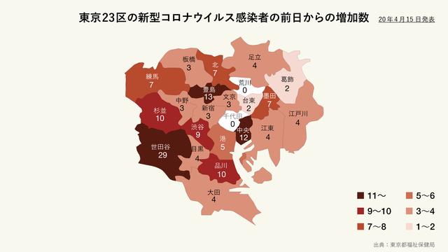 東京23区の新型コロナウイルス感染者の増加数
