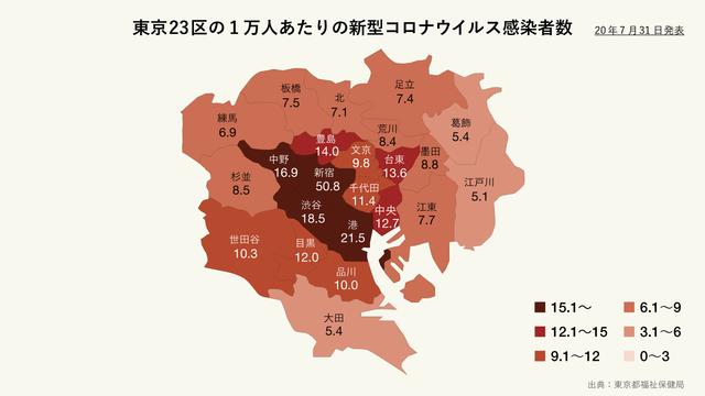 東京23区の1万人あたりの新型コロナウイルス感染者数