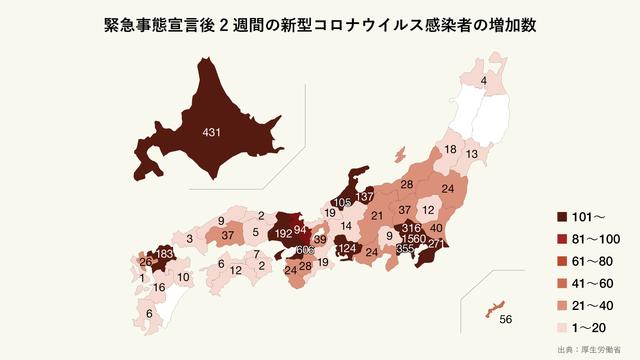 緊急事態宣言後2週間の新型コロナウイルスの感染者の増加数(都道府県別)