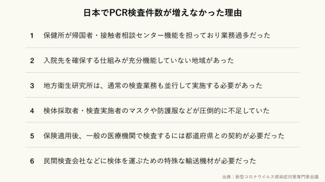 日本でPCR検査件数が増えなかった理由