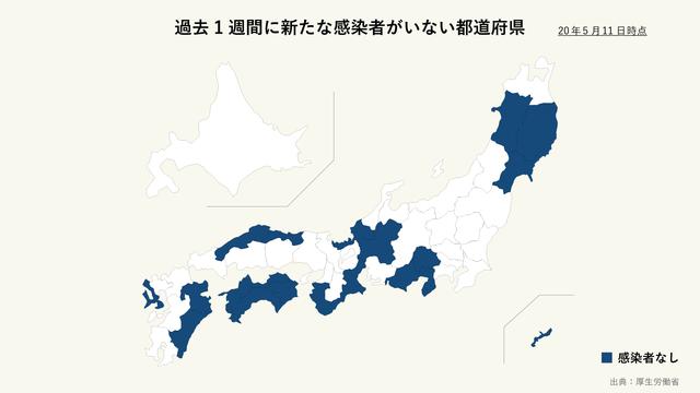 過去1週間に新型コロナウイルスの感染者がゼロの都道府県