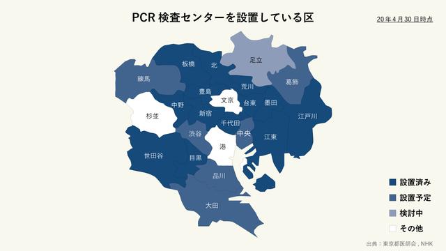 東京23区でPCR検査センターを設置している区
