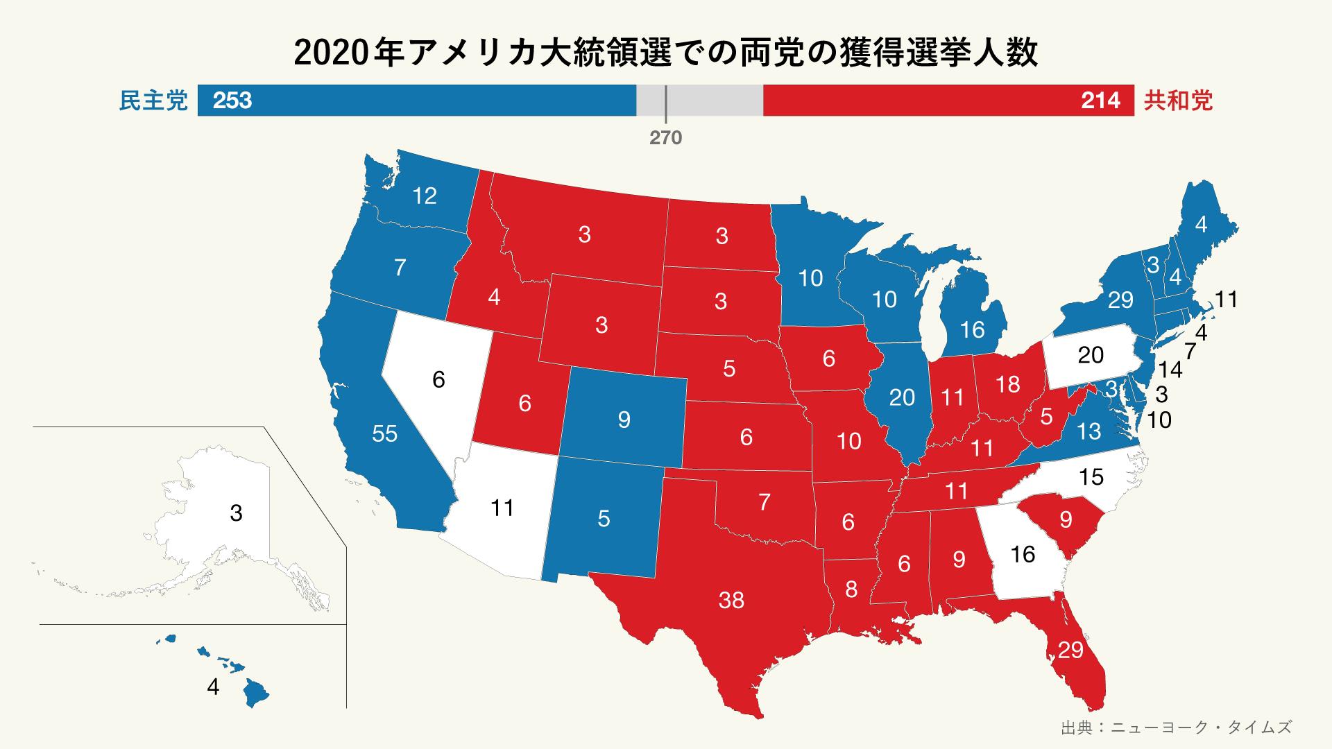 2020年アメリカ大統領選での両党の獲得選挙人数