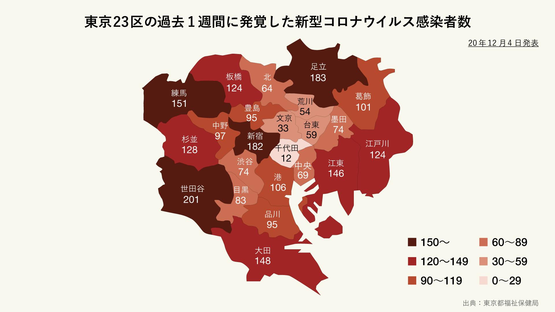 東京23区の過去1週間に発覚した新型コロナウイルス感染者の分布マップ