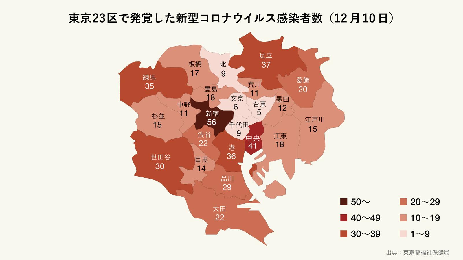 東京23区の今日の新型コロナウイルス感染者数