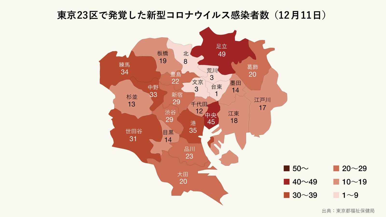 12月11日に発覚した東京23区の区ごとの新型コロナウイルス感染者数(マップ)