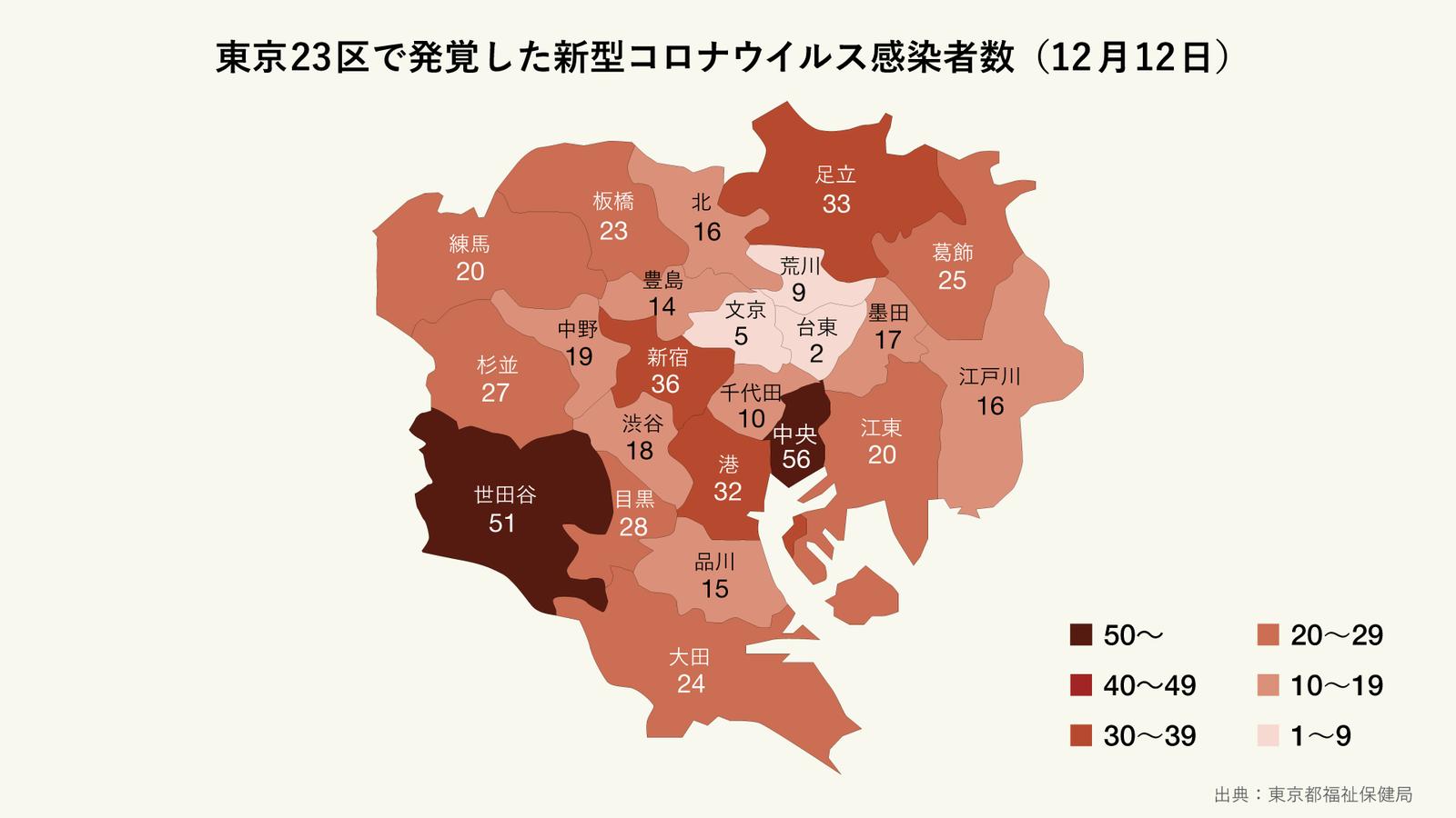 12月12日に発覚した東京23区の区ごとの新型コロナウイルス感染者数(マップ)