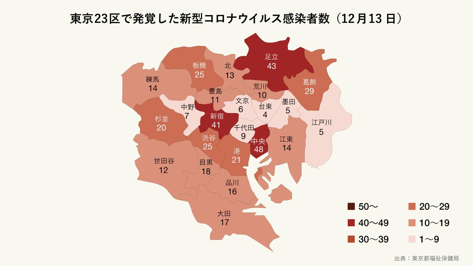 12月13日に発覚した東京23区の区ごとの新型コロナウイルス感染者数(マップ)