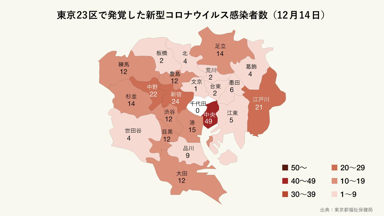 12月14日に発覚した東京23区の区ごとの新型コロナウイルス感染者数(マップ)