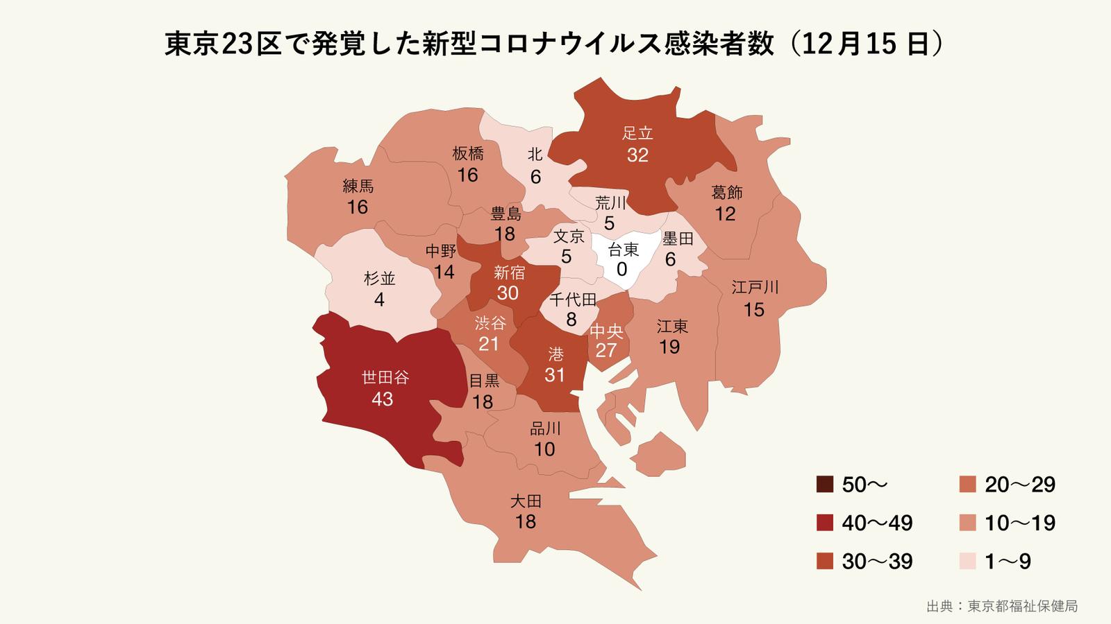 12月15日に発覚した東京23区の区ごとの新型コロナウイルス感染者数(マップ)
