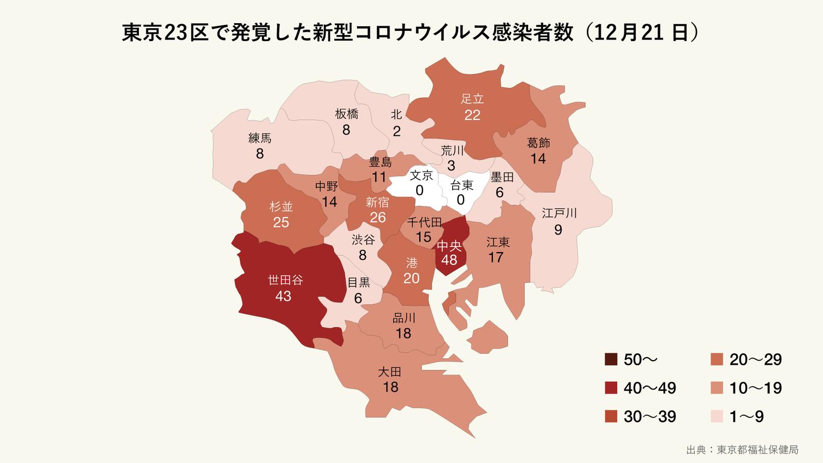 12月21日に発覚した東京23区の区ごとの新型コロナウイルス感染者数(マップ)