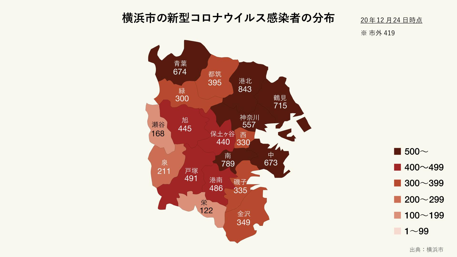 横浜市の新型コロナウイルス感染者の分布(区別)